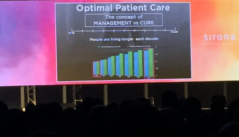 Optimal Patient Care
